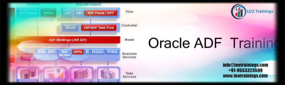 Oracle ADF online training in usa